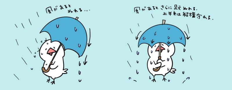 風が強い時の傘の持ち方での濡れ方比較