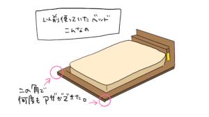 前に使っていたベッドこんなのだった